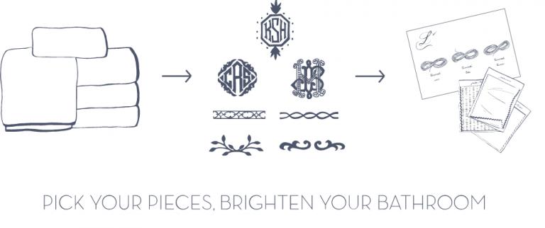Bath revised fonts